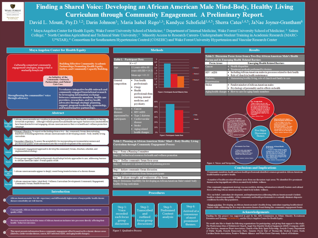 Finding a Shared Voice: Developing an African American Male Mind-Body, Healthy Living Curriculum through Community Engagement. A Preliminary Report