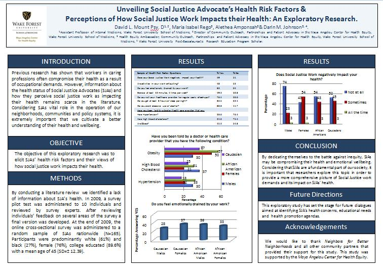 Unveiling Social Justice Advocate's Health Risk Factors & Perceptions of How Social Justice Work Impacts their Health: An Exploratory Research